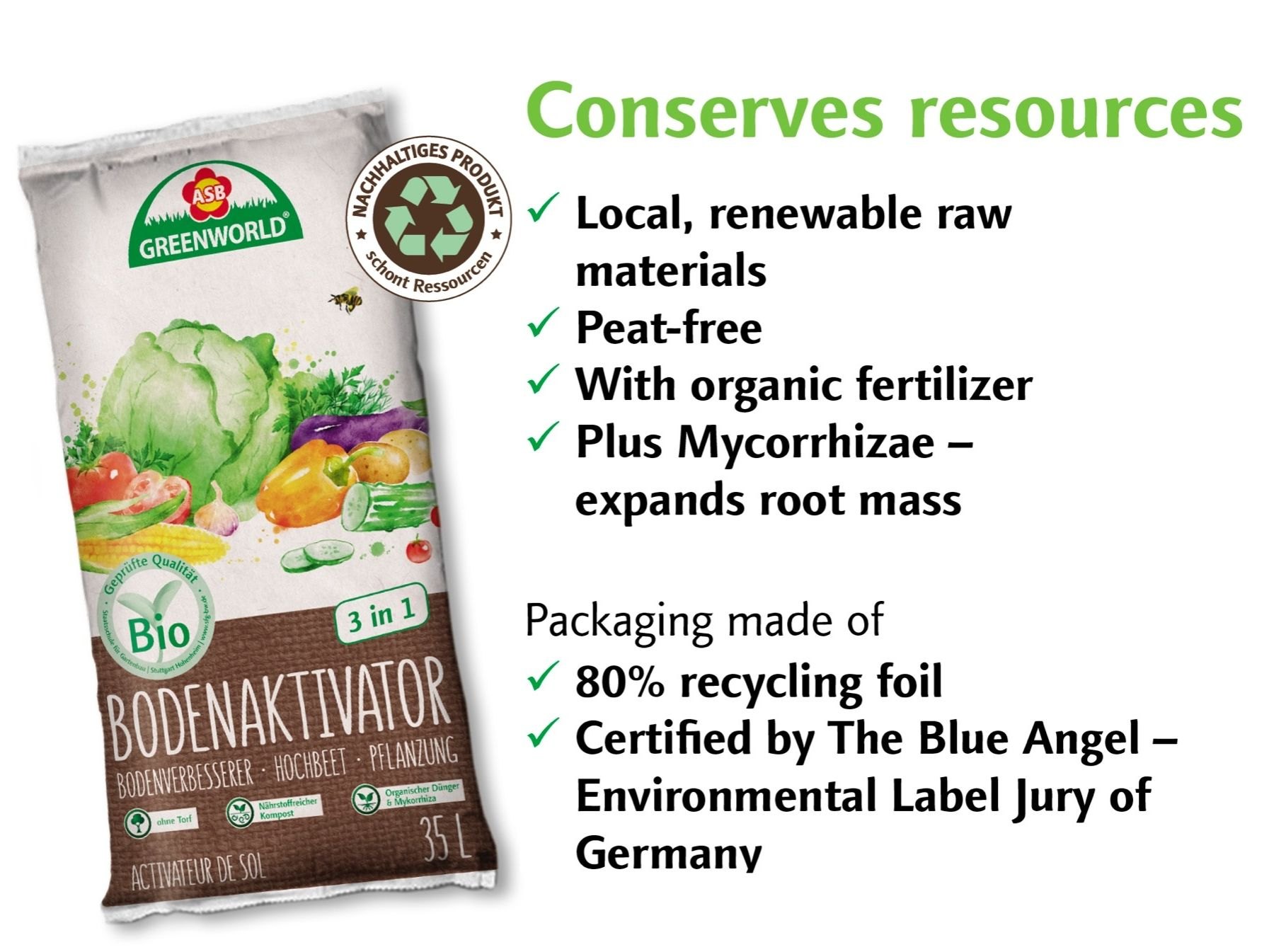 Sustainable packaging with environmental label Blue Angel